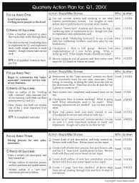 Plan Com by The Power Of A One Page Plan Of Action Score