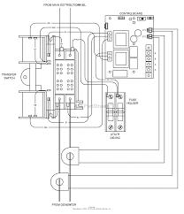 generator transfer switch wiring diagram ochikara biz