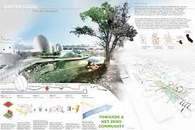 Architectural Diagrams Architecture Diagrams Galleries Architecture Board Presentations