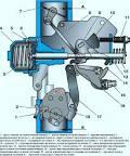 Твс 110ла схема авто генератора