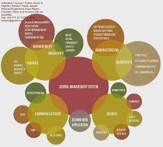strategies for mastering the rhetorical analysis essay a