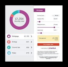 utility calculator by zip code now on zoopla whilst you search can