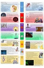 Know Your Meme Twitch Plays Pokemon - brace yourself it s the twitch plays pokemon blog