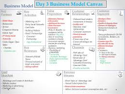 steve and cookies open table business model canvas cost structure