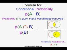 conditional probability independent practice worksheet math