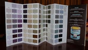 ih3art blogspot com picking paint