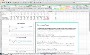 Monthly It Report Template For Management by Monthly Marketing Reporting Template Free
