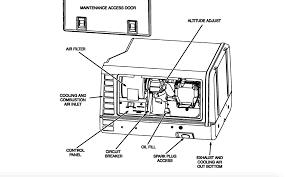 2009 buick enclave wiring diagram door 2009 buick enclave