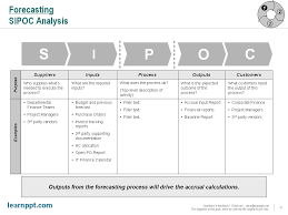 analysis cost benefit analysis powerpoint template