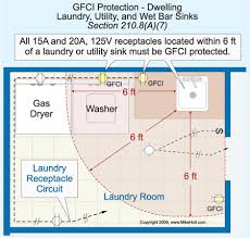 gfci distance from sink gfci protection is required for all 15a and 20a 125v receptacles
