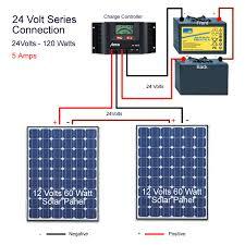 solar panels in series mysolarshop