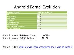 android versions wiki week 9 presentation smartphone architecture and mobile apps ppt