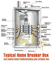 home circuit breaker box diagram images wiring typical tips tricks