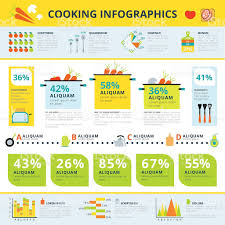 healthy home cooking infographic informative poster stock vector