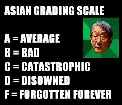 Asian Dad Meme - asian grading scale the meta picture