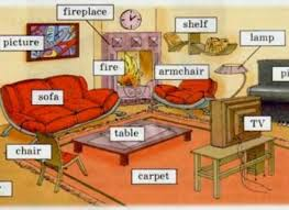 in the livingroom things in the living room vocabulary on vocabulary for