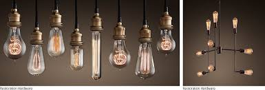 Bare Bulb Pendant Light Fixture It S All About The Bulbs My Home My Style