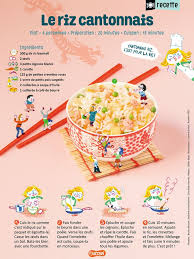 recette cuisine enfant 285 best recettes de cuisine a faire par ou avec les enfants