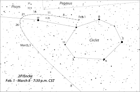 bright prospects for comets in 2017 sky u0026 telescope