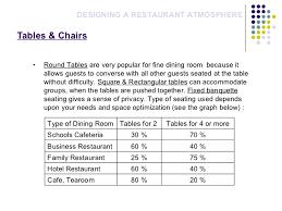 restaurant atomsphere
