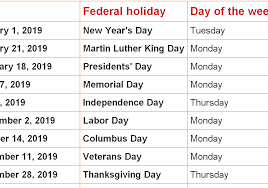 us federal holidays best 2017