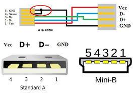 usb otg cable wiring diagram efcaviation com