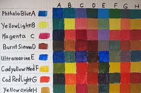 how to paint an acrylic color mixing chart ehow