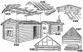how to build a cabin house how to build a kanuck log cabin