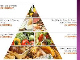 presentation on healthy eating