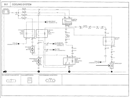 2004 kia sorento ac wiring diagram image details
