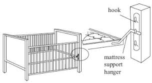 Used Crib Mattress Crib Mattress Height Requirements Baby Crib Design Inspiration