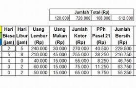 format rekap absensi pegawai menghitung uang lembur karyawan jnet99