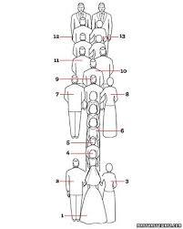 wedding processional diagram your big day wedding ceremony basics martha