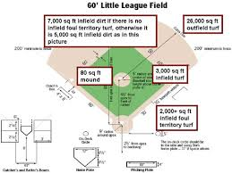 how do you figure square footage of a house how to figure square footage on a ballfield