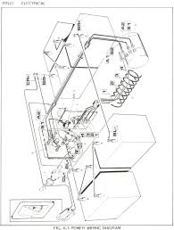 ez go golf cart wiring diagram pdf floralfrocks