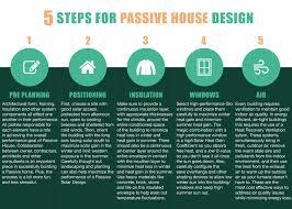 Home Design Services Online by 100 Home Design Classes Kitchen Design Courses Online Home