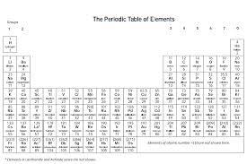 Periodic Table Tungsten Periodic Table Science Makes Sense