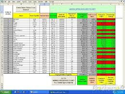 Inventory Management Spreadsheet Free Stock Symbol Price Fetcher Spreadsheet Stock Symbol
