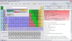 Periodic Table Tungsten Periodic Table 3 9 1 Free Download Freewarefiles Com Home