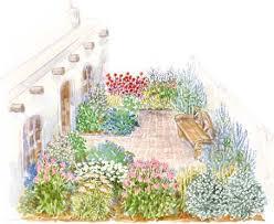 sunny retreat garden plan garden gate store