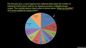 individuals variables and categorical u0026 quantitative data