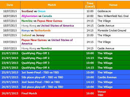 World Cup Table Icc T20 World Cup 2016 Schedule Venue Time Table Pdf Download