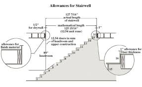 Handrail Construction Detail How To Build Stairs A Diy Guide Extreme How To