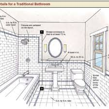bathroom layout ideas bathroom layout ideas best dormer images tiny small master 8 x 10