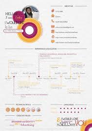 Examples Of Graphic Design Resumes by 57 Best Resumé Cv Images On Pinterest Cv Design Graphic Design
