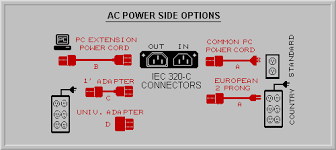 automatic power cycle apc 50 products