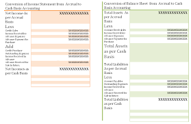 Accrual Spreadsheet Template How To Convert Accrual To Cash Basis Accounting Accounting Education