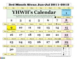 biblical calendar iaua s true lunar solar sabbath calendar 3rd month sivan yhwh s
