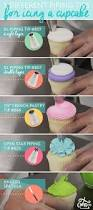 How To Decorate Cake At Home Best 25 Cake Decorating Tools Ideas On Pinterest Icing Tips