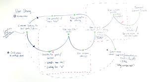 7 pin trailer wiring diagram wiring daigram